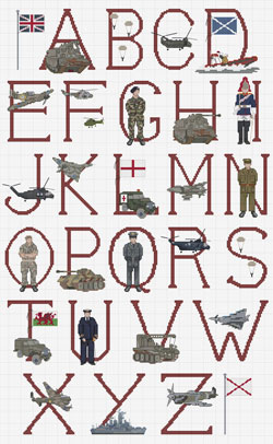 Armed Forces Alphabet Letters